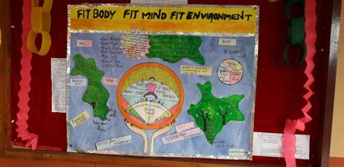FIT INDIA -POSTER MAKING COMPETETION