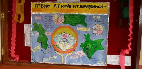 FIT INDIA POSTER